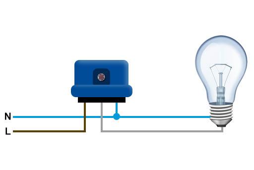 Cómo funcionan las fotoceldas