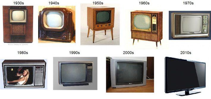 Historia de la television (resumen)