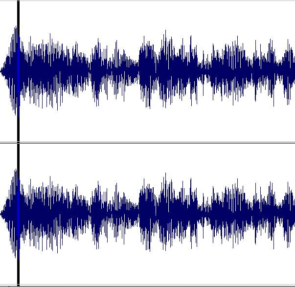 Que es el ruido | Definicion, ejemplos y caracteristicas